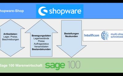 Für Shopware passende Warenwirtschaft / Auftragsabwicklung